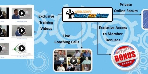 online magic training
